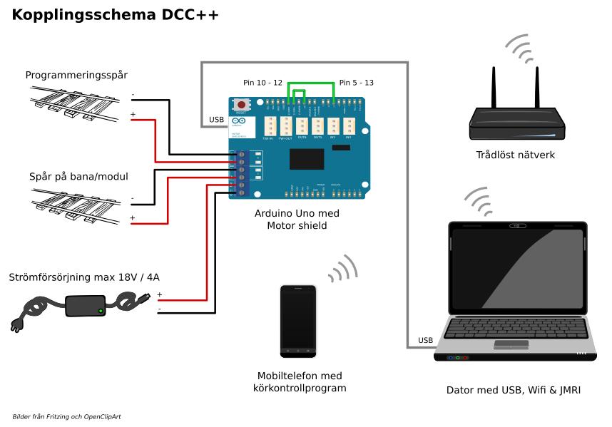 Bild hur man kopplar ihop DCC++